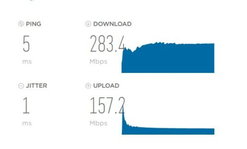 broadband internet speed